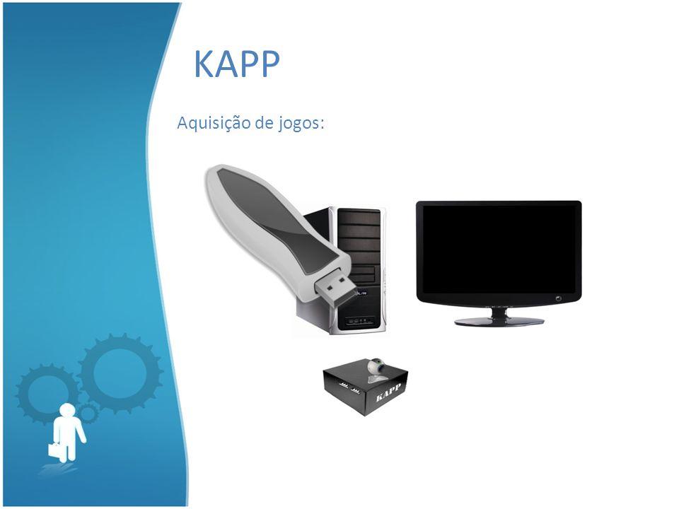 KAPP Aquisição de jogos: