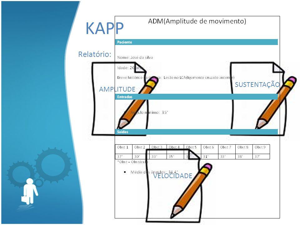 VELOCIDADE SUSTENTAÇÃO AMPLITUDE KAPP Relatório: