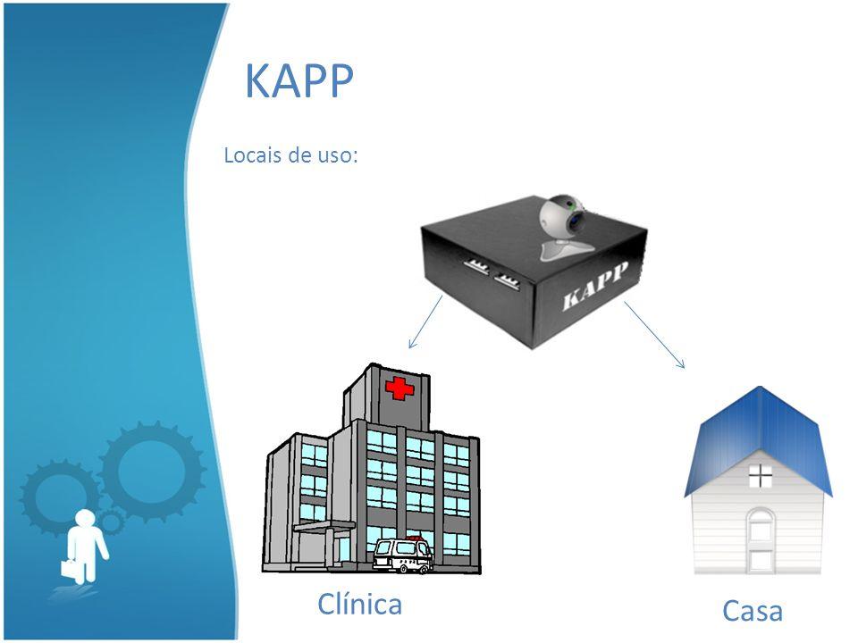 KAPP Locais de uso: Casa Clínica