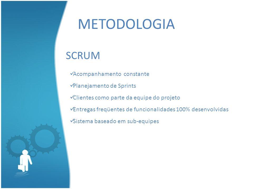 METODOLOGIA SCRUM Acompanhamento constante Planejamento de Sprints Clientes como parte da equipe do projeto Entregas freqüentes de funcionalidades 100