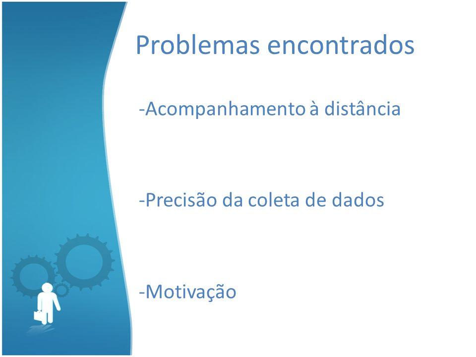 Problemas encontrados -Acompanhamento à distância -Precisão da coleta de dados -Motivação
