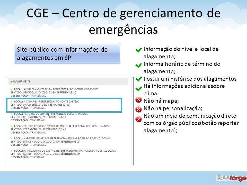 CGE – Centro de gerenciamento de emergências Site público com informações de alagamentos em SP Informação do nível e local de alagamento; Informa horá