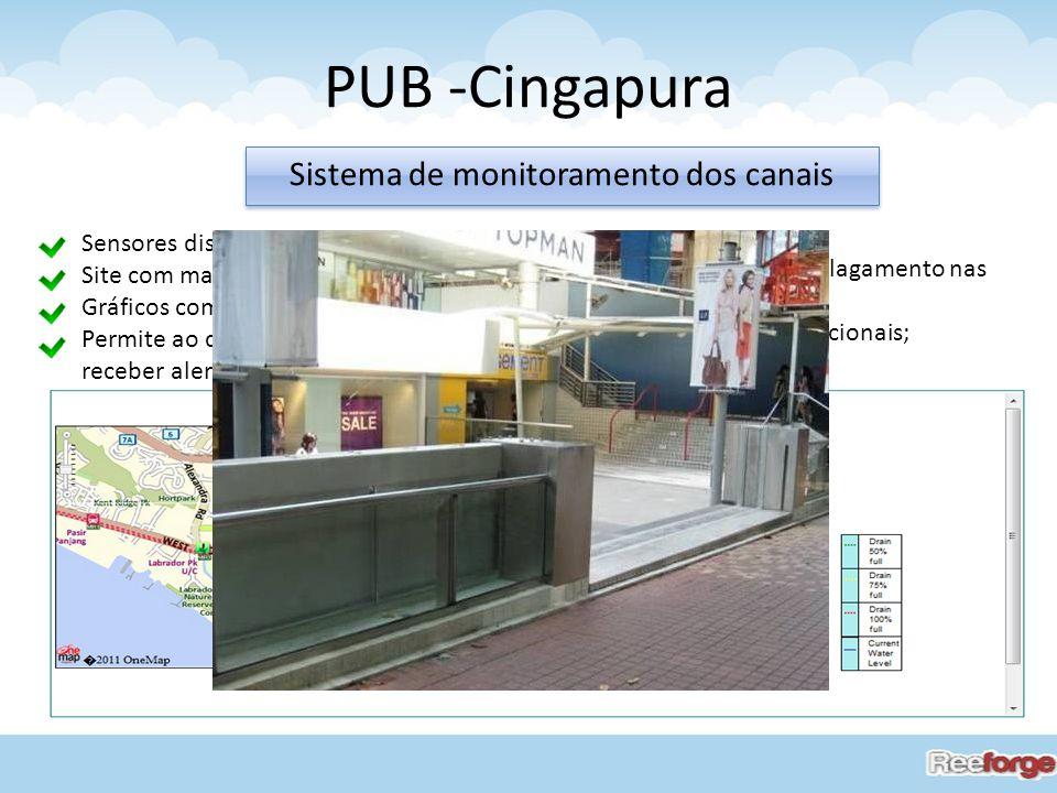 PUB -Cingapura Sistema de monitoramento dos canais Sensores distribuídos pelos canais; Site com mapa dos sensores; Gráficos com evolução do nível de á