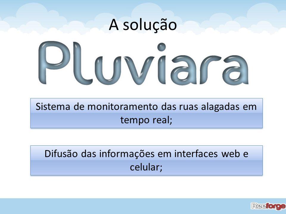 A solução Sistema de monitoramento das ruas alagadas em tempo real; Difusão das informações em interfaces web e celular;