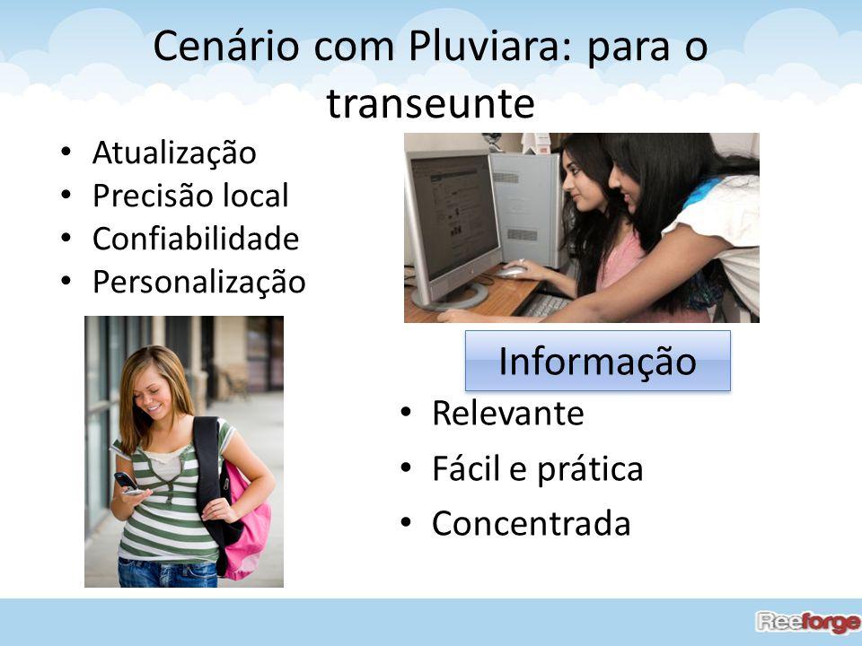 Cenário com Pluviara: para o transeunte Atualização Precisão local Confiabilidade Personalização Relevante Fácil e prática Concentrada Informação