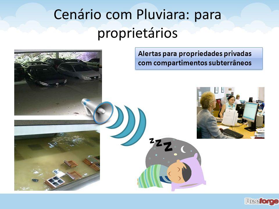 Cenário com Pluviara: para proprietários Alertas para propriedades privadas com compartimentos subterrâneos