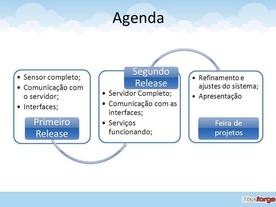 Agenda Sensor completo; Comunicação com o servidor; Interfaces; Primeiro Release Servidor Completo; Comunicação com as interfaces; Serviços funcionand