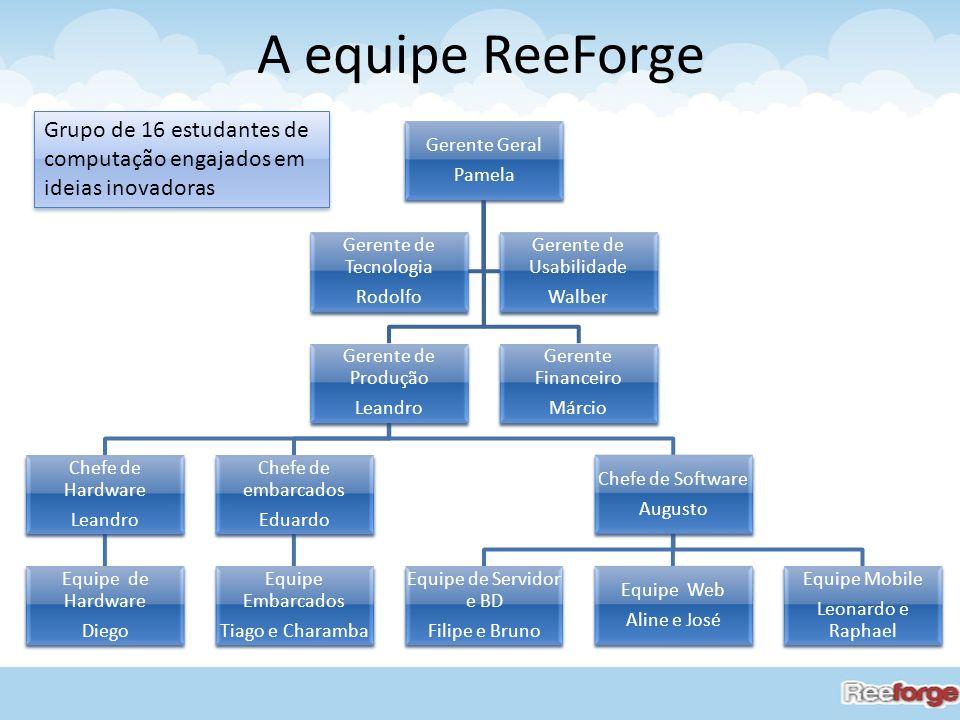 A equipe ReeForge Gerente Geral Pamela Gerente de Produção Leandro Chefe de Hardware Leandro Equipe de Hardware Diego Chefe de embarcados Eduardo Equi