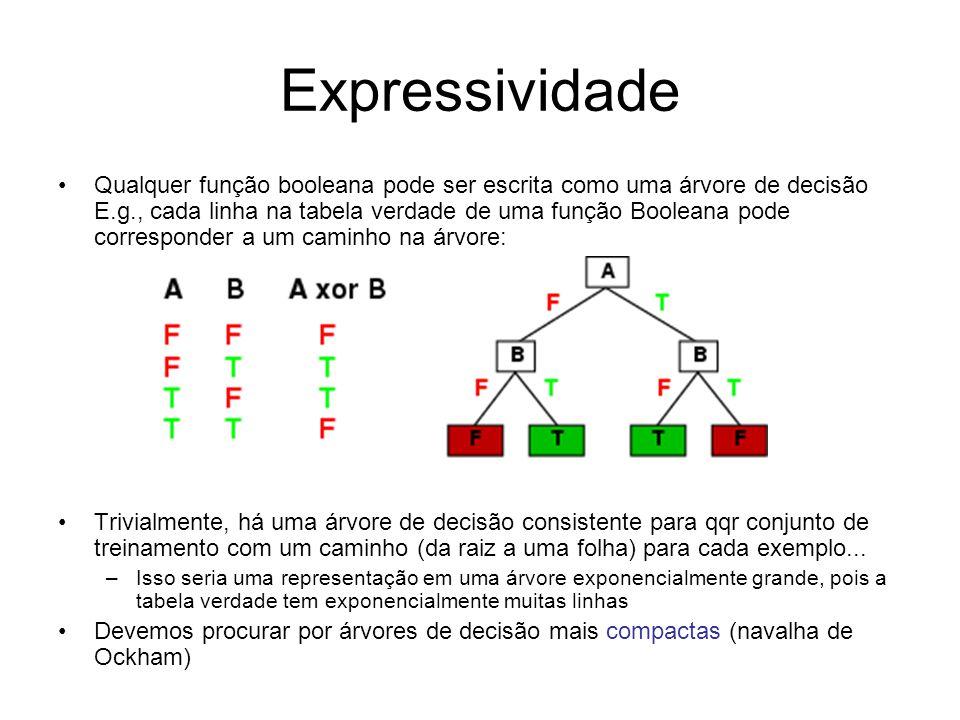 Expressividade Qualquer função booleana pode ser escrita como uma árvore de decisão E.g., cada linha na tabela verdade de uma função Booleana pode corresponder a um caminho na árvore: Trivialmente, há uma árvore de decisão consistente para qqr conjunto de treinamento com um caminho (da raiz a uma folha) para cada exemplo...
