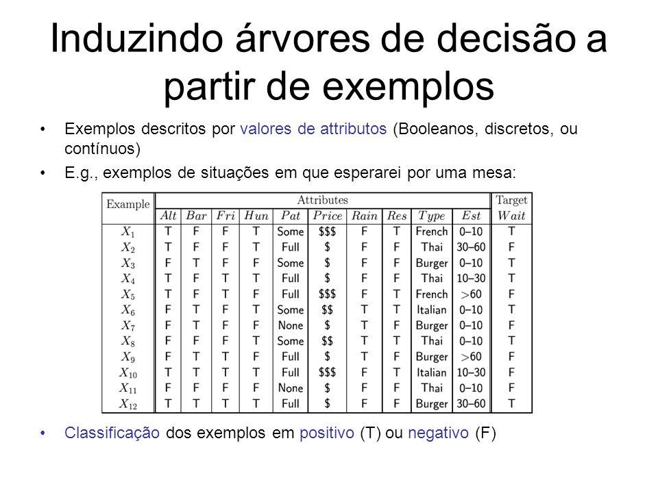 Induzindo árvores de decisão a partir de exemplos Exemplos descritos por valores de attributos (Booleanos, discretos, ou contínuos) E.g., exemplos de situações em que esperarei por uma mesa: Classificação dos exemplos em positivo (T) ou negativo (F)