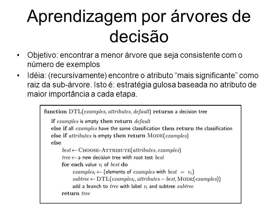 Aprendizagem por árvores de decisão Objetivo: encontrar a menor árvore que seja consistente com o número de exemplos Idéia: (recursivamente) encontre o atributo mais significante como raiz da sub-árvore.