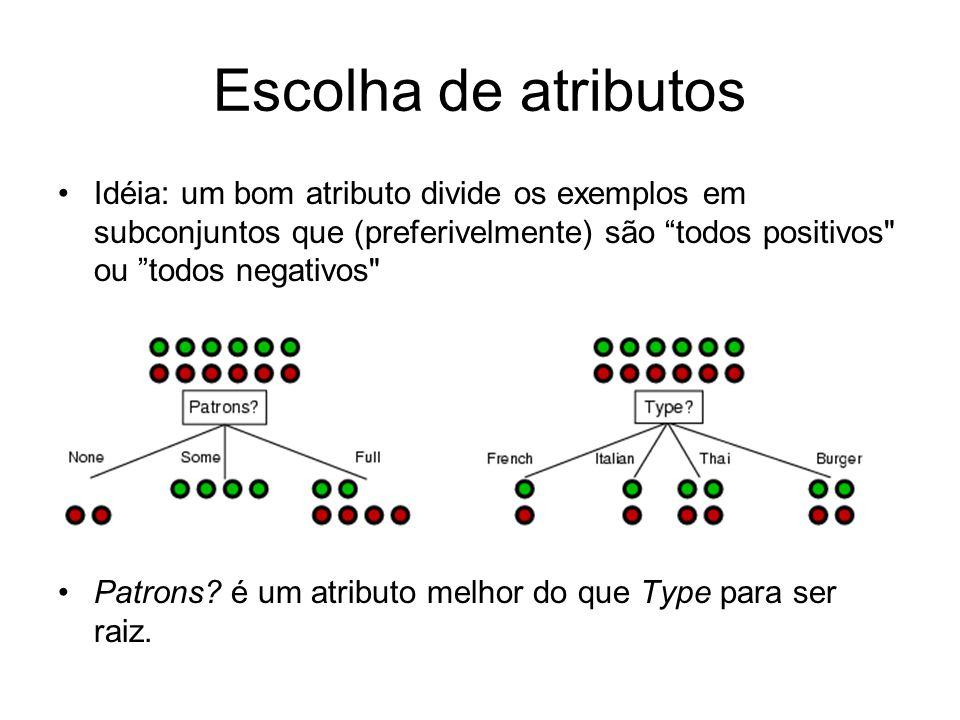 Escolha de atributos Idéia: um bom atributo divide os exemplos em subconjuntos que (preferivelmente) são todos positivos ou todos negativos Patrons.