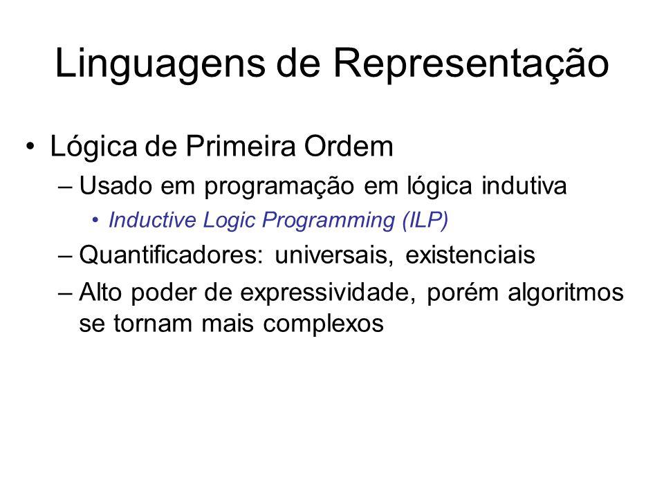 Linguagens de Representação Lógica de Primeira Ordem –Usado em programação em lógica indutiva Inductive Logic Programming (ILP) –Quantificadores: universais, existenciais –Alto poder de expressividade, porém algoritmos se tornam mais complexos