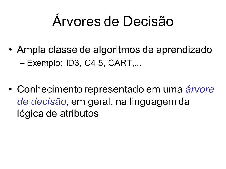 Árvores de Decisão Ampla classe de algoritmos de aprendizado –Exemplo: ID3, C4.5, CART,...