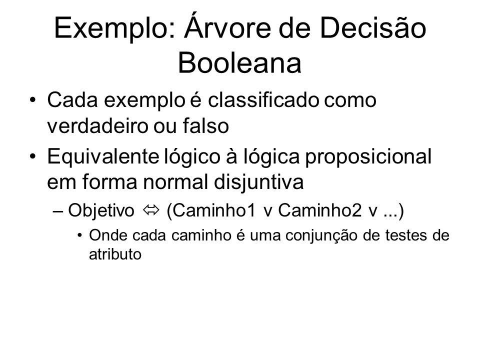 Exemplo: Árvore de Decisão Booleana Cada exemplo é classificado como verdadeiro ou falso Equivalente lógico à lógica proposicional em forma normal disjuntiva –Objetivo (Caminho1 v Caminho2 v...) Onde cada caminho é uma conjunção de testes de atributo