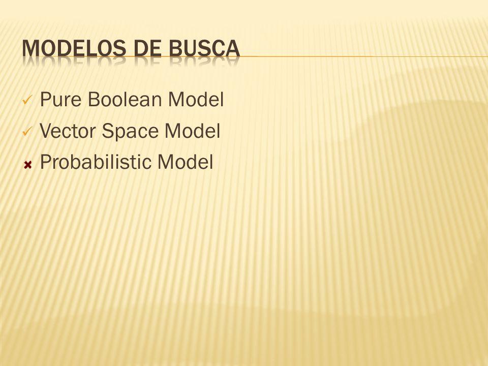 Pure Boolean Model Vector Space Model Probabilistic Model