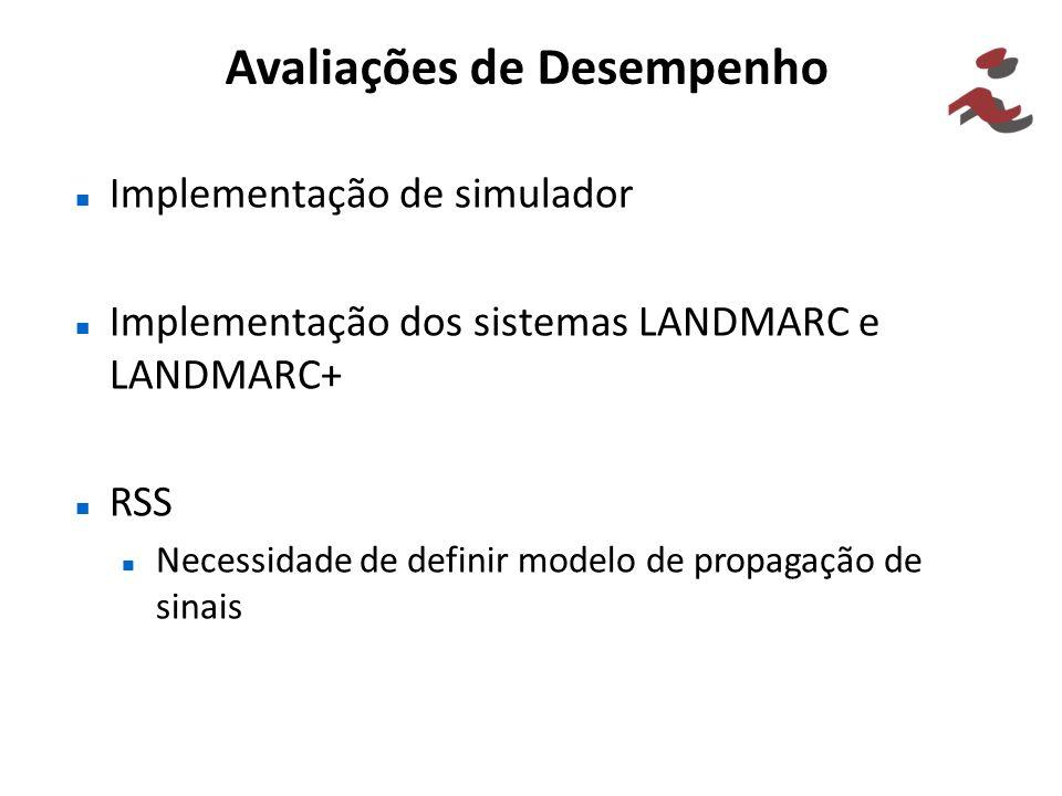 Avaliações de Desempenho Implementação de simulador Implementação dos sistemas LANDMARC e LANDMARC+ RSS Necessidade de definir modelo de propagação de