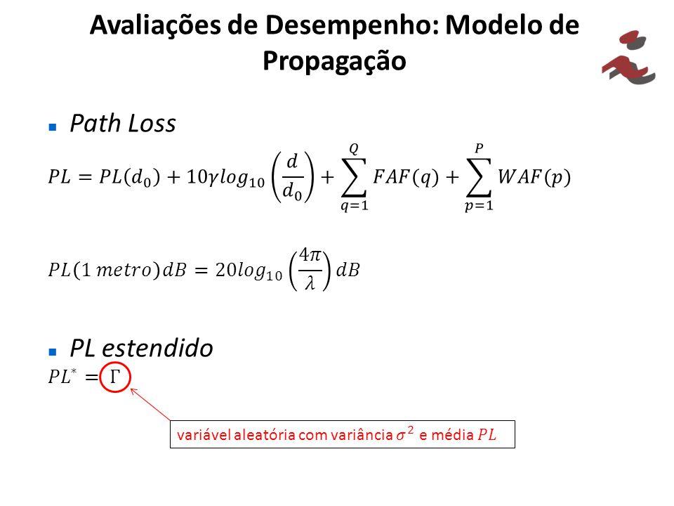Avaliações de Desempenho: Modelo de Propagação