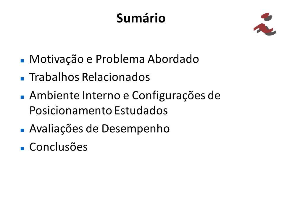 Sumário Motivação e Problema Abordado Trabalhos Relacionados Ambiente Interno e Configurações de Posicionamento Estudados Avaliações de Desempenho Con