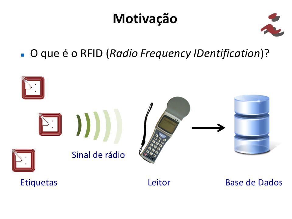 Motivação O que é o RFID (Radio Frequency IDentification)? ) ) ) ) ) Etiquetas Leitor Base de Dados Sinal de rádio