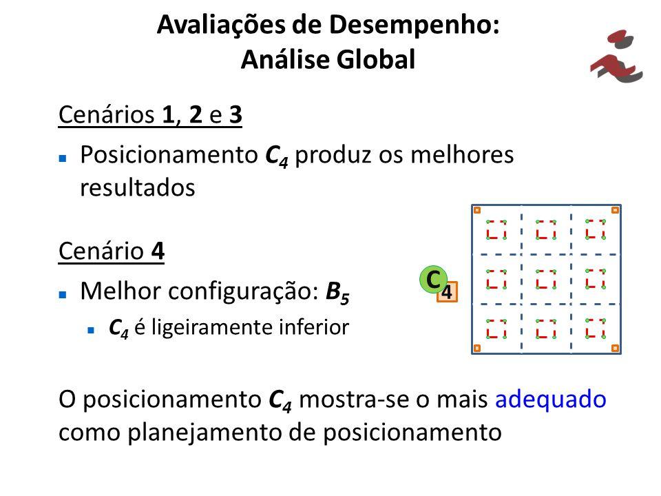 Avaliações de Desempenho: Análise Global Cenários 1, 2 e 3 Posicionamento C 4 produz os melhores resultados Cenário 4 Melhor configuração: B 5 C 4 é l