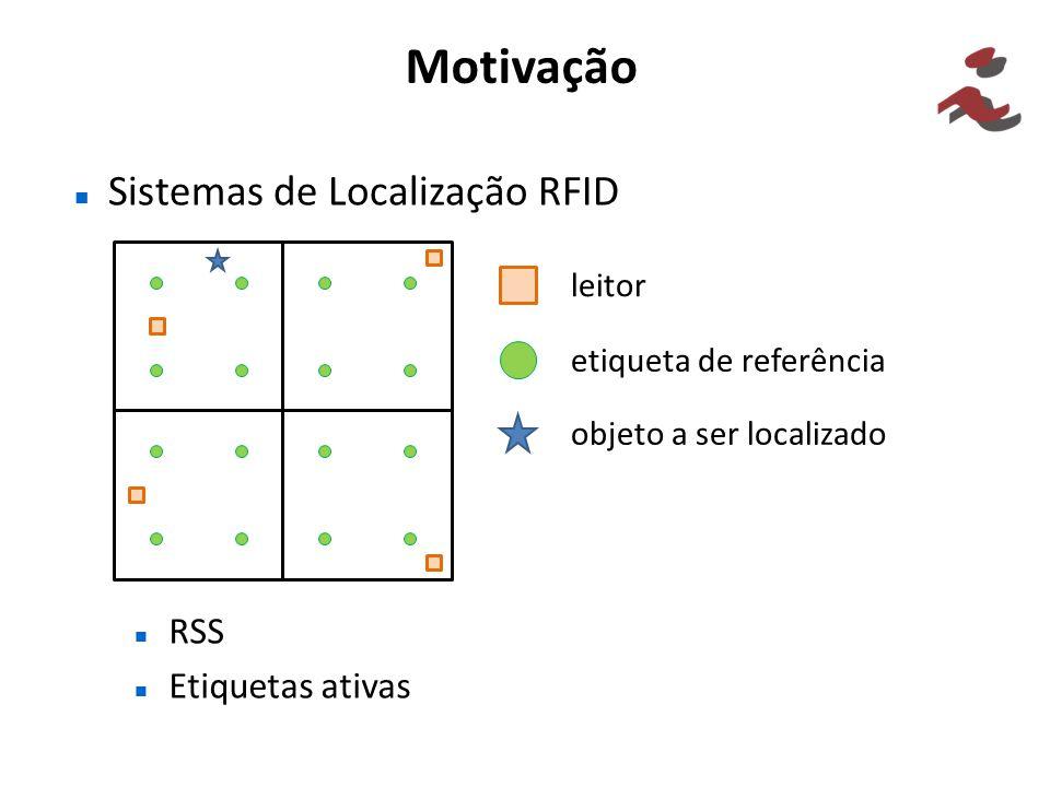 Motivação Variabilidade do RSS (Received Signal Strength) leitor etiqueta de referência objeto a ser localizado posicionamento estimado do objeto erro na localização