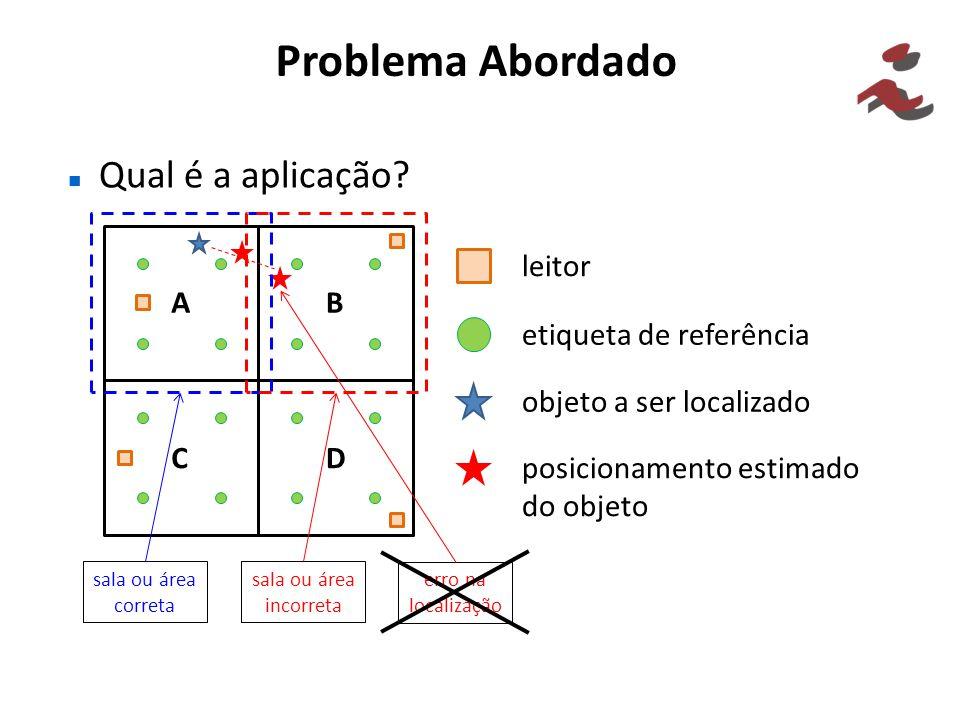 Problema Abordado Qual é a aplicação? leitor etiqueta de referência objeto a ser localizado posicionamento estimado do objeto erro na localização AB C