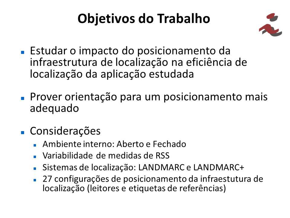 Objetivos do Trabalho Estudar o impacto do posicionamento da infraestrutura de localização na eficiência de localização da aplicação estudada Prover o