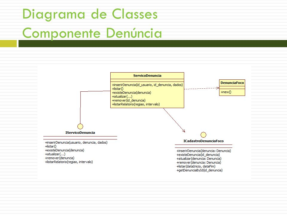 Diagrama de Classes Componente Denúncia