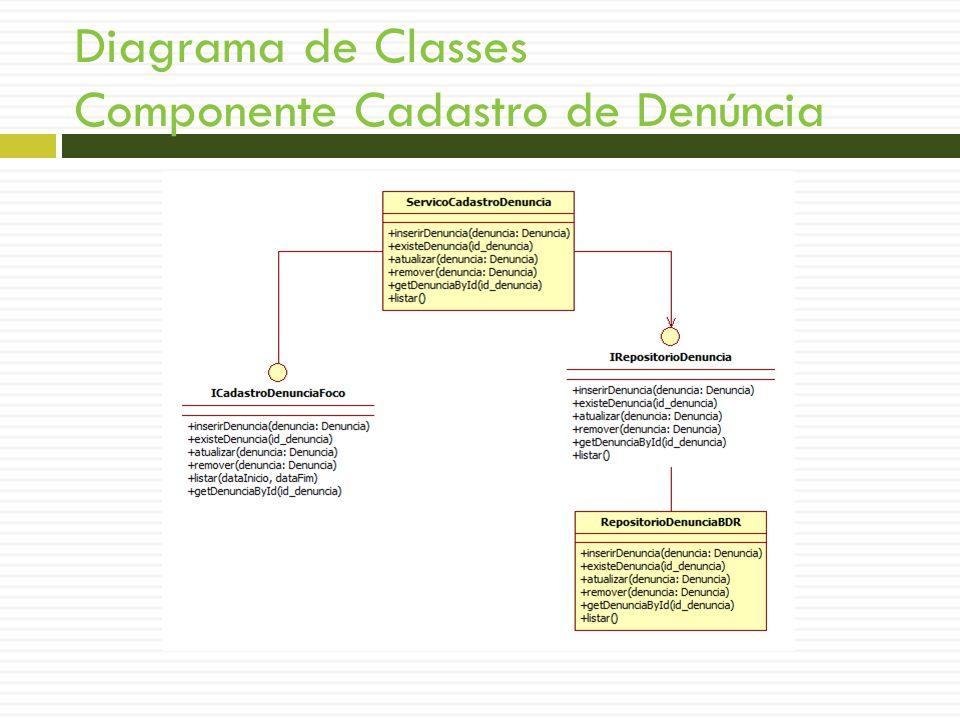 Diagrama de Classes Componente Cadastro de Denúncia