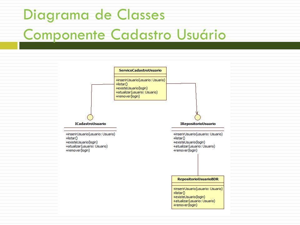 Diagrama de Classes Componente Cadastro Usuário