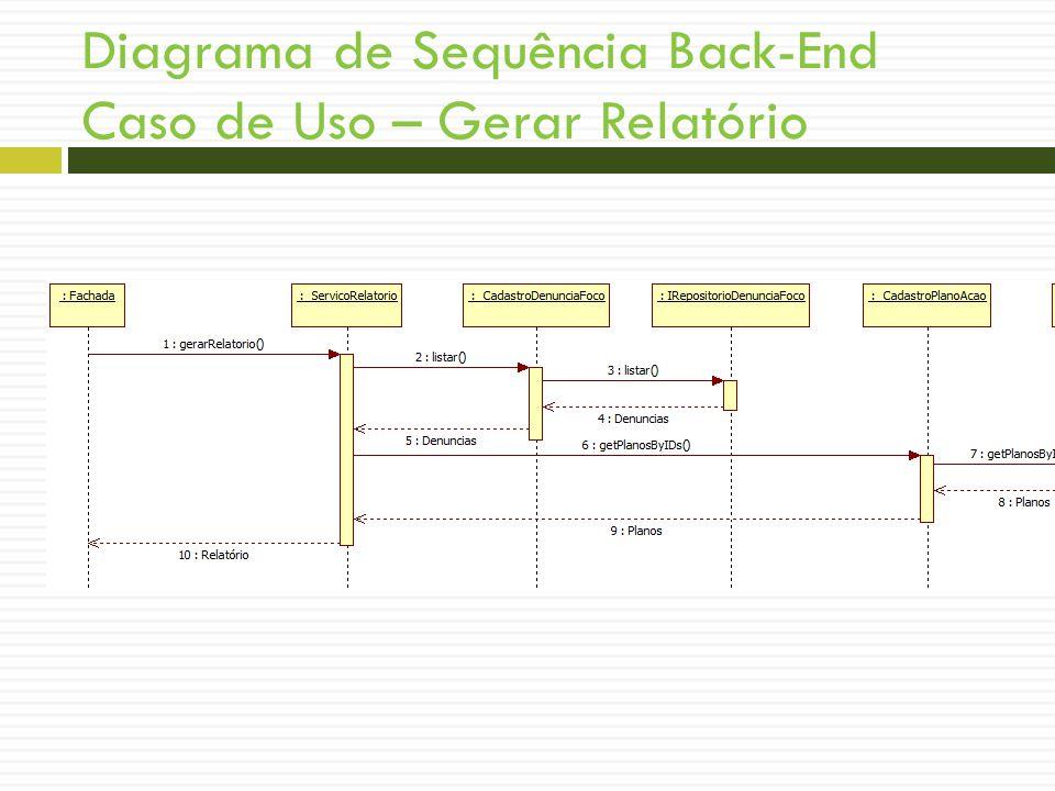 Diagrama de Sequência Back-End Caso de Uso – Gerar Relatório