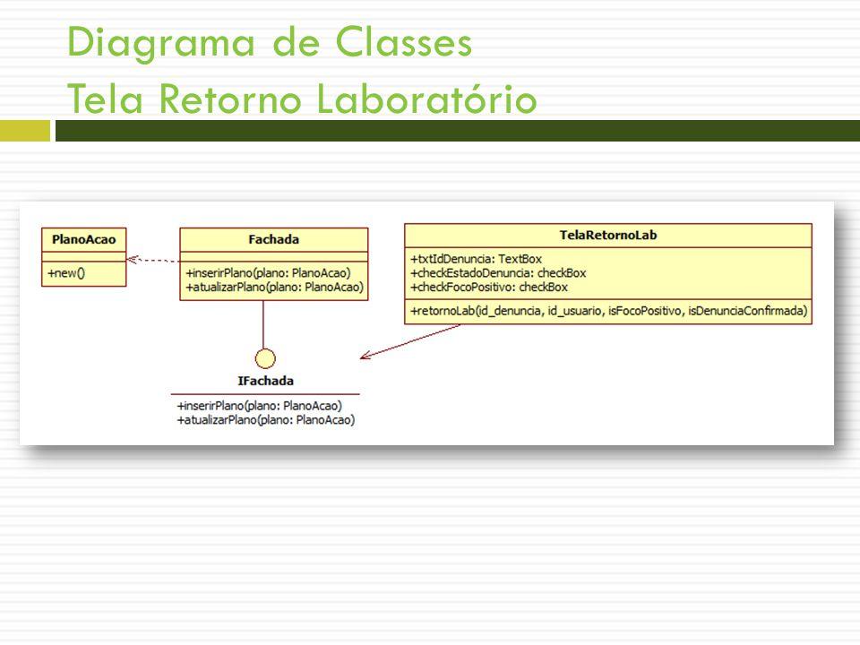 Diagrama de Classes Tela Retorno Laboratório