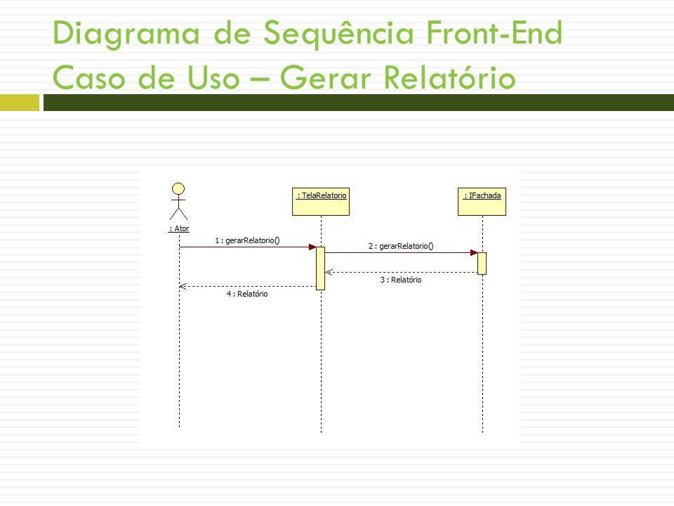 Diagrama de Sequência Front-End Caso de Uso – Gerar Relatório