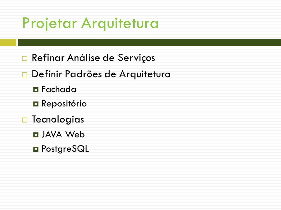 Projetar Arquitetura Refinar Análise de Serviços Definir Padrões de Arquitetura Fachada Repositório Tecnologias JAVA Web PostgreSQL