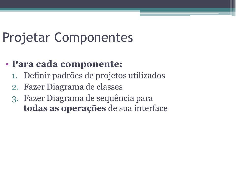 Projetar Componentes Para cada componente: 1.Definir padrões de projetos utilizados 2.Fazer Diagrama de classes 3.Fazer Diagrama de sequência para tod