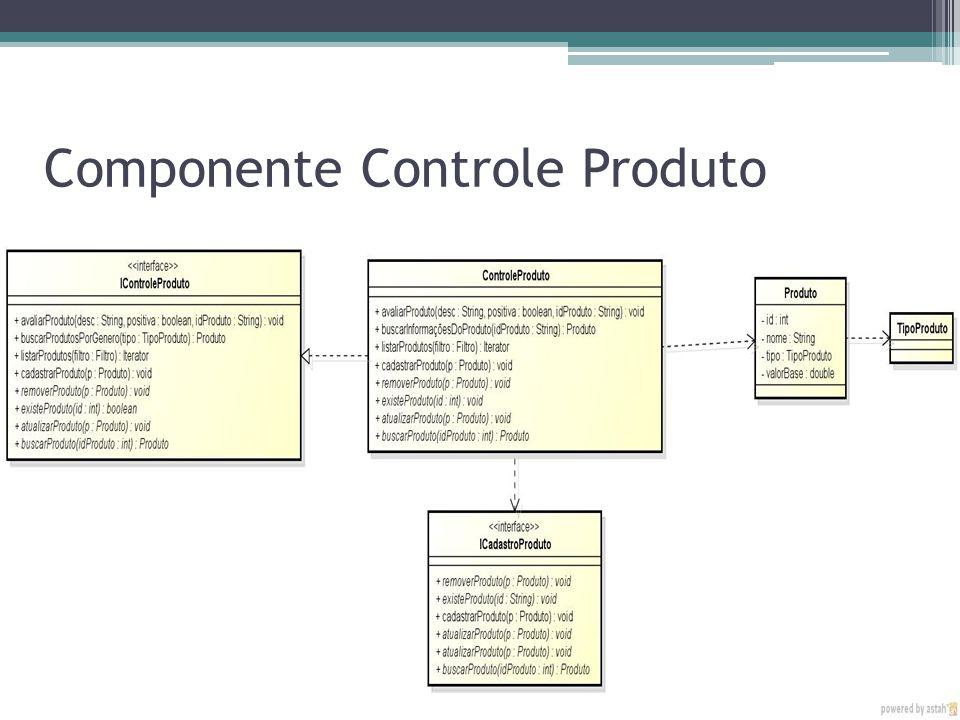 Componente Controle Produto Diagrama de classe