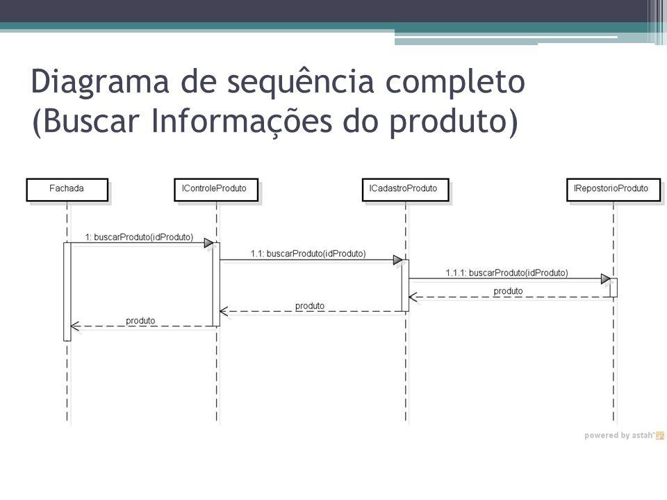 Diagrama de sequência completo (Buscar Informações do produto)