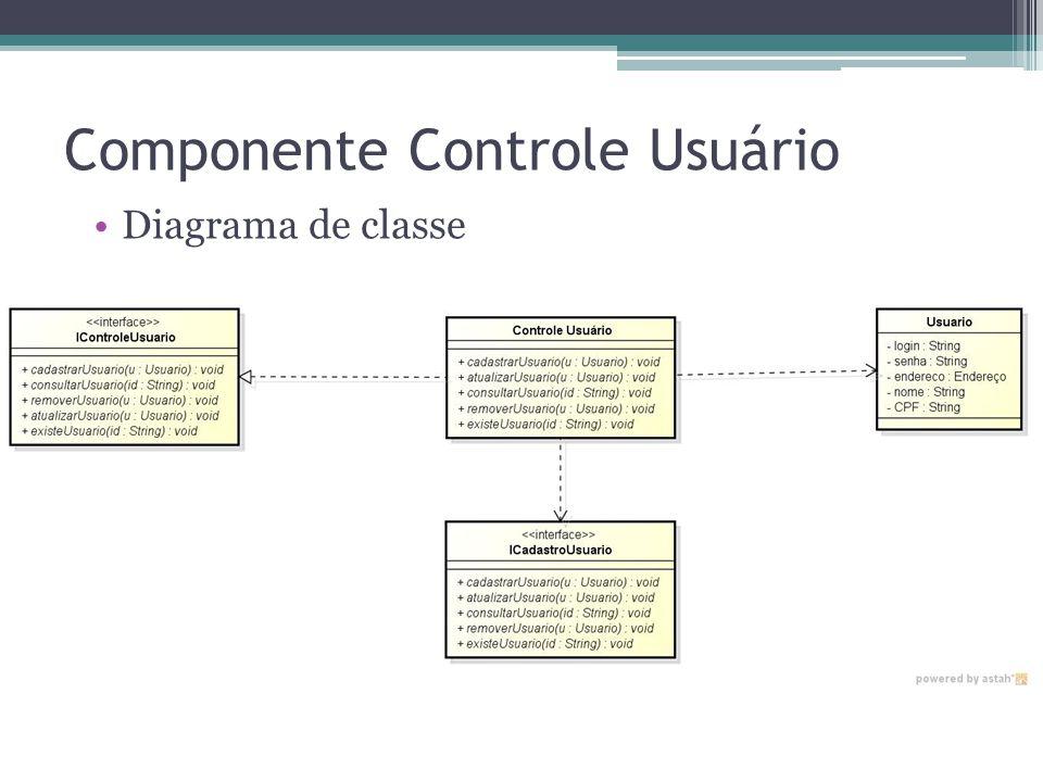 Componente Controle Usuário Diagrama de classe