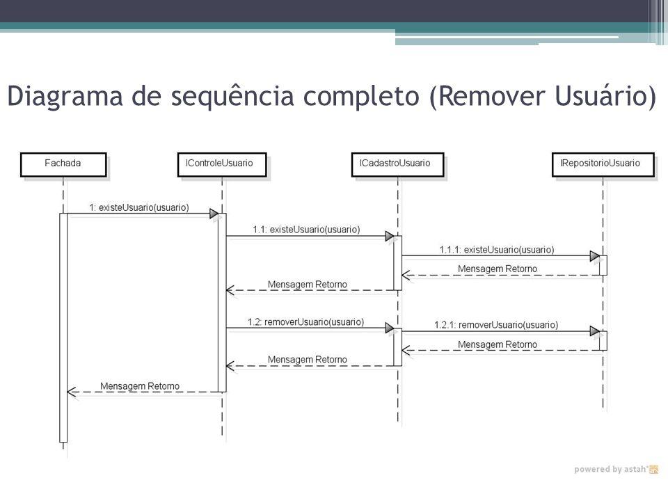 Diagrama de sequência completo (Remover Usuário)