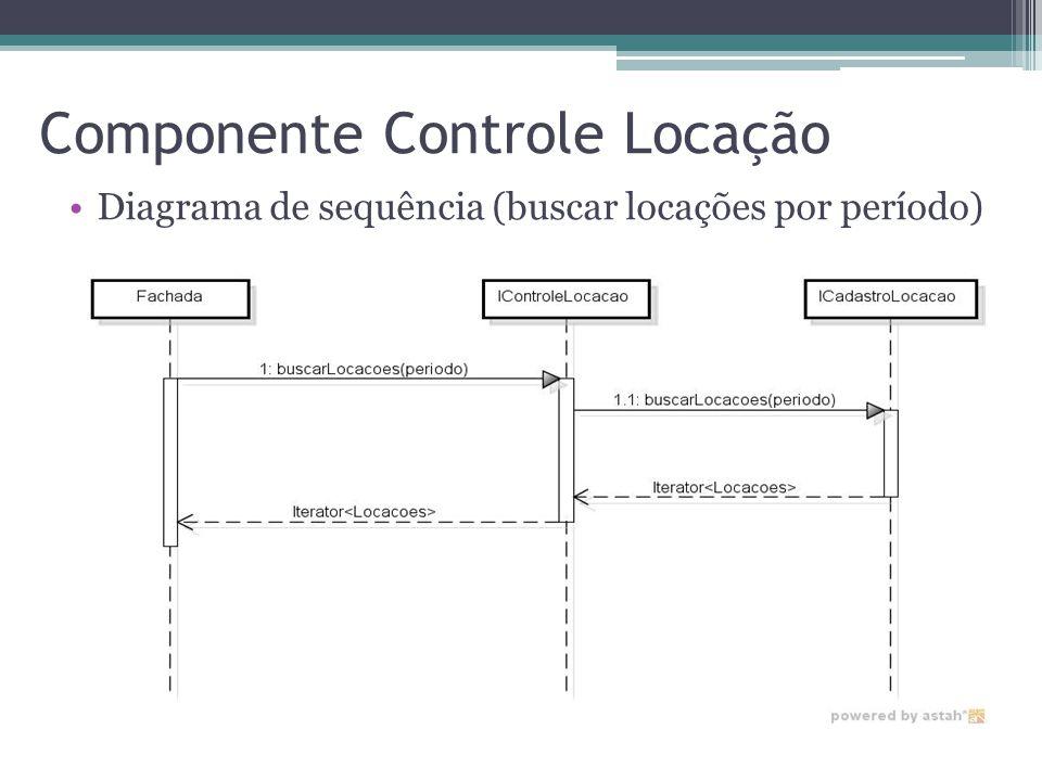 Componente Controle Locação Diagrama de sequência (buscar locações por período)