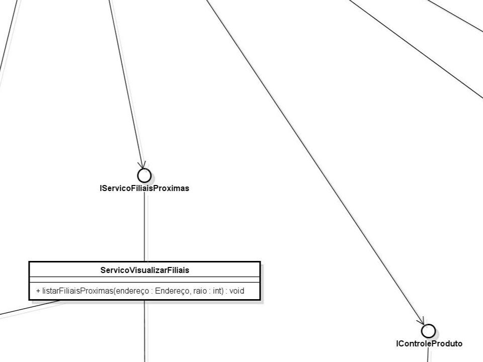 Arquitetura do Back-End Atualizada (Projetar Classes)