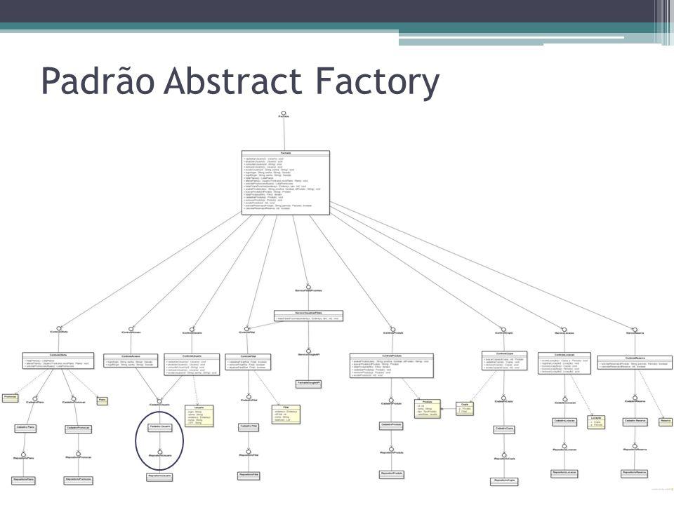 Padrão Abstract Factory