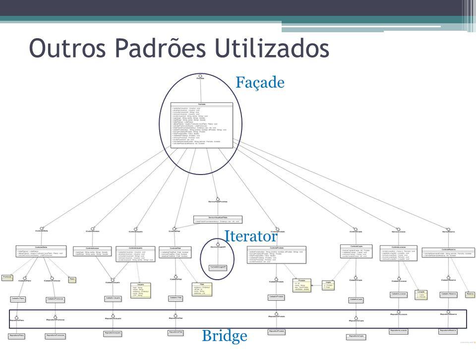 Outros Padrões Utilizados Façade Iterator Bridge