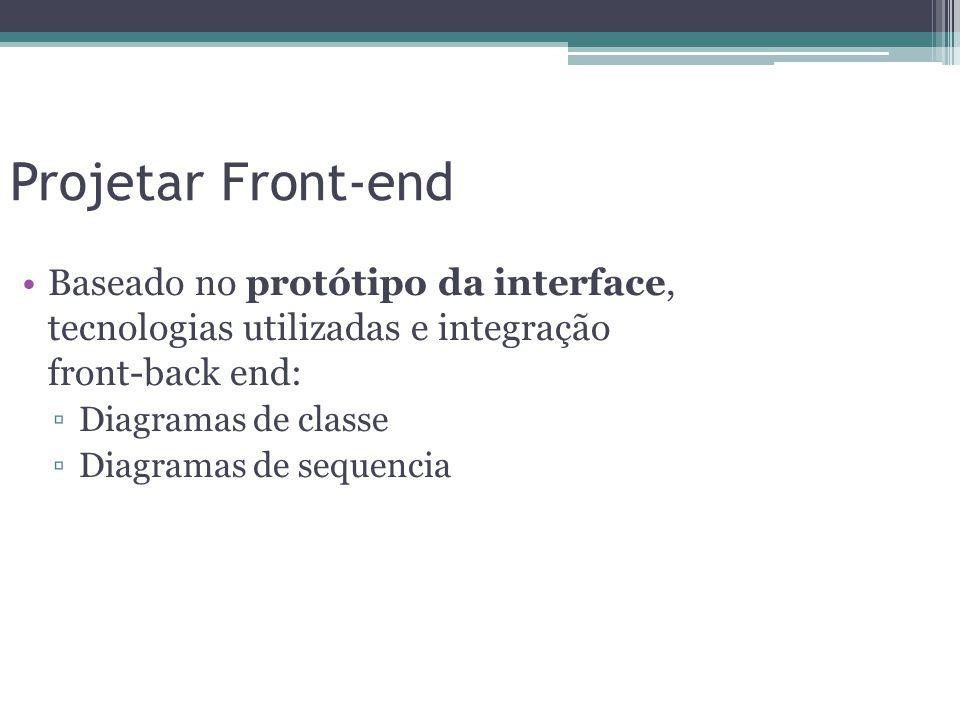 Projetar Front-end Baseado no protótipo da interface, tecnologias utilizadas e integração front-back end: Diagramas de classe Diagramas de sequencia