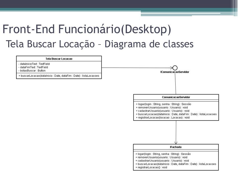 Front-End Funcionário(Desktop) Tela Buscar Locação – Diagrama de classes