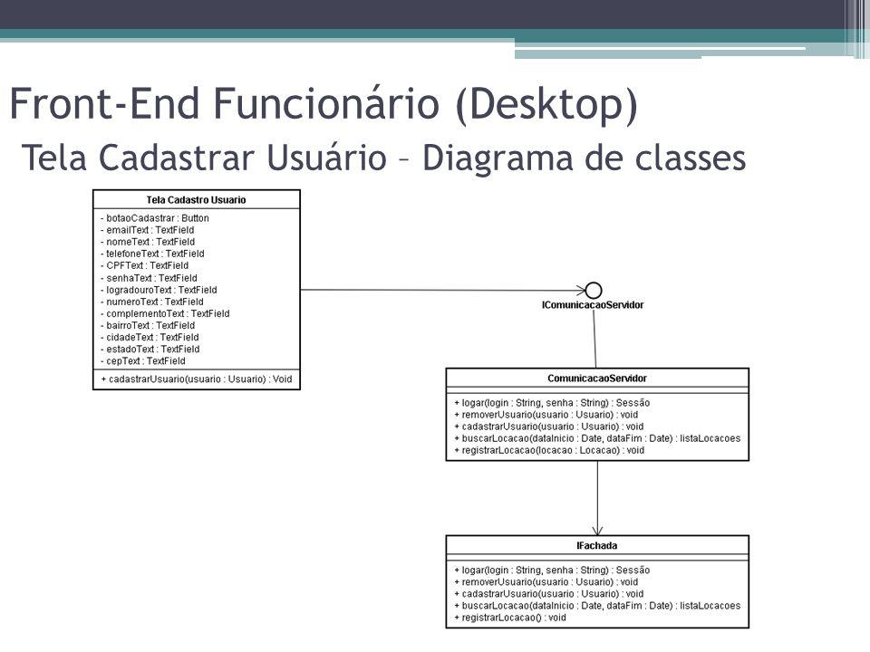 Front-End Funcionário (Desktop) Tela Cadastrar Usuário – Diagrama de classes