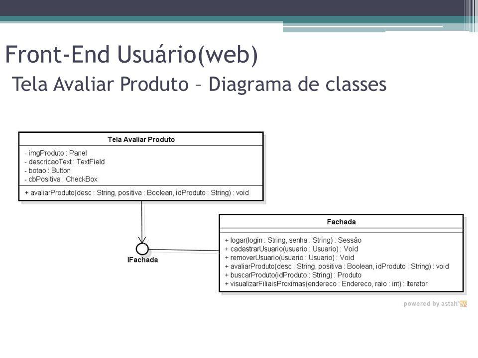 Front-End Usuário(web) Tela Avaliar Produto – Diagrama de classes