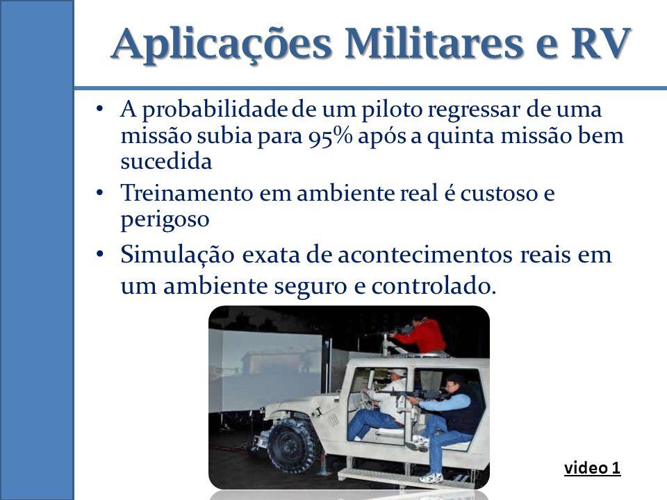 A probabilidade de um piloto regressar de uma missão subia para 95% após a quinta missão bem sucedida Treinamento em ambiente real é custoso e perigos