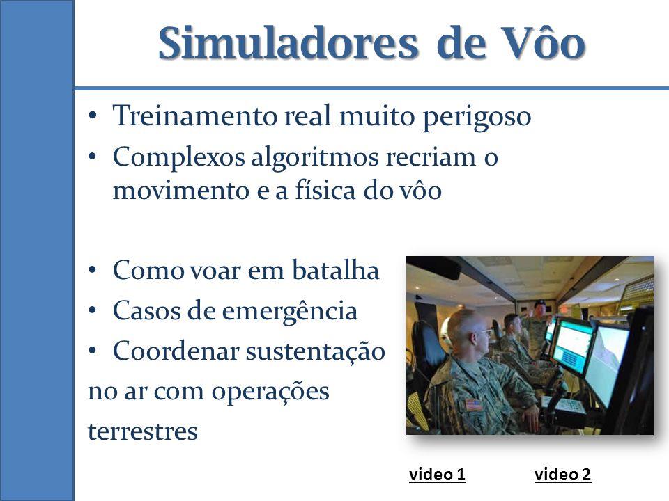 Simuladores de Vôo Treinamento real muito perigoso Complexos algoritmos recriam o movimento e a física do vôo Como voar em batalha Casos de emergência